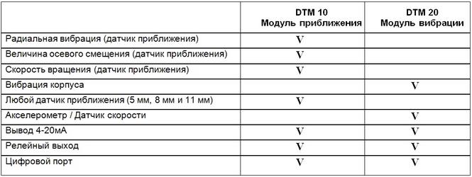 DTM_tablica(1)