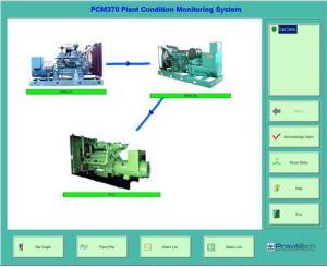 Программа диагностики состояния оборудования PCM370