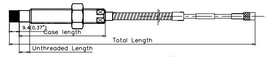ТМ0110